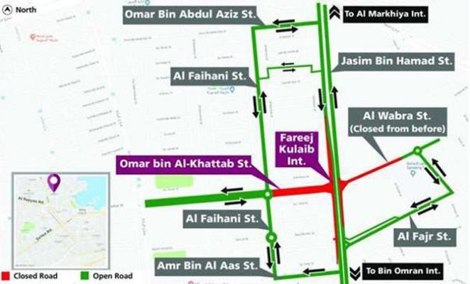 Omar Bin Al-Khattab Street